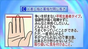 月曜から夜ふかし,性格診断,指の長さ,C