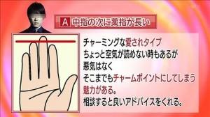 月曜から夜ふかし,性格診断,指の長さ,薬指,A