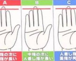 指の長さ診断,月曜から夜ふかし