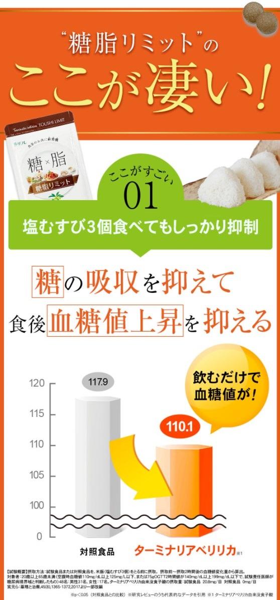 糖脂リミット,特徴,効果