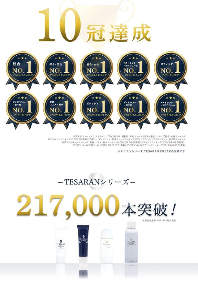 テサランUVデイリープロテクト,評価,人気,受賞