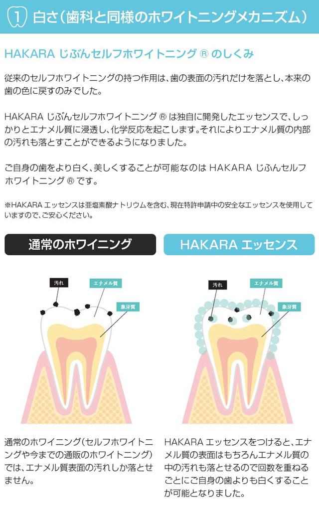 HAKARA(ハカラ),特徴,効果